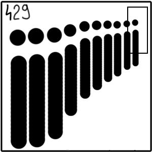 HTTP Status Codes - 429