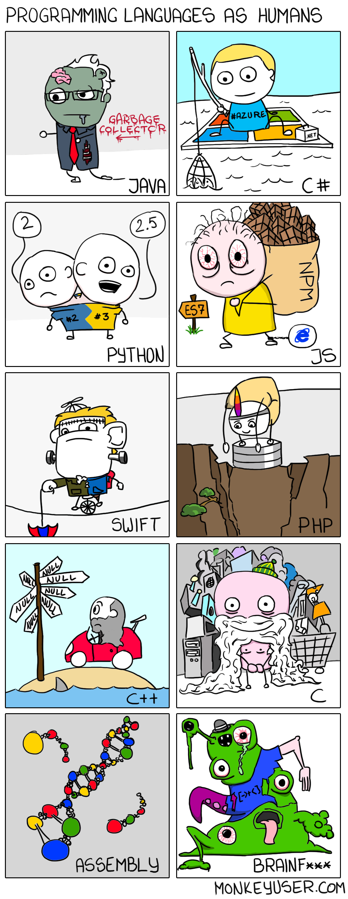 Programming languages as humans