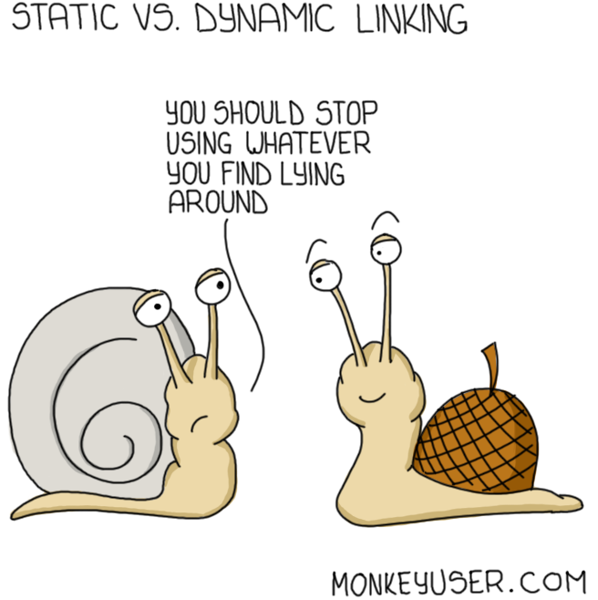 Static vs. Dynamic Linking