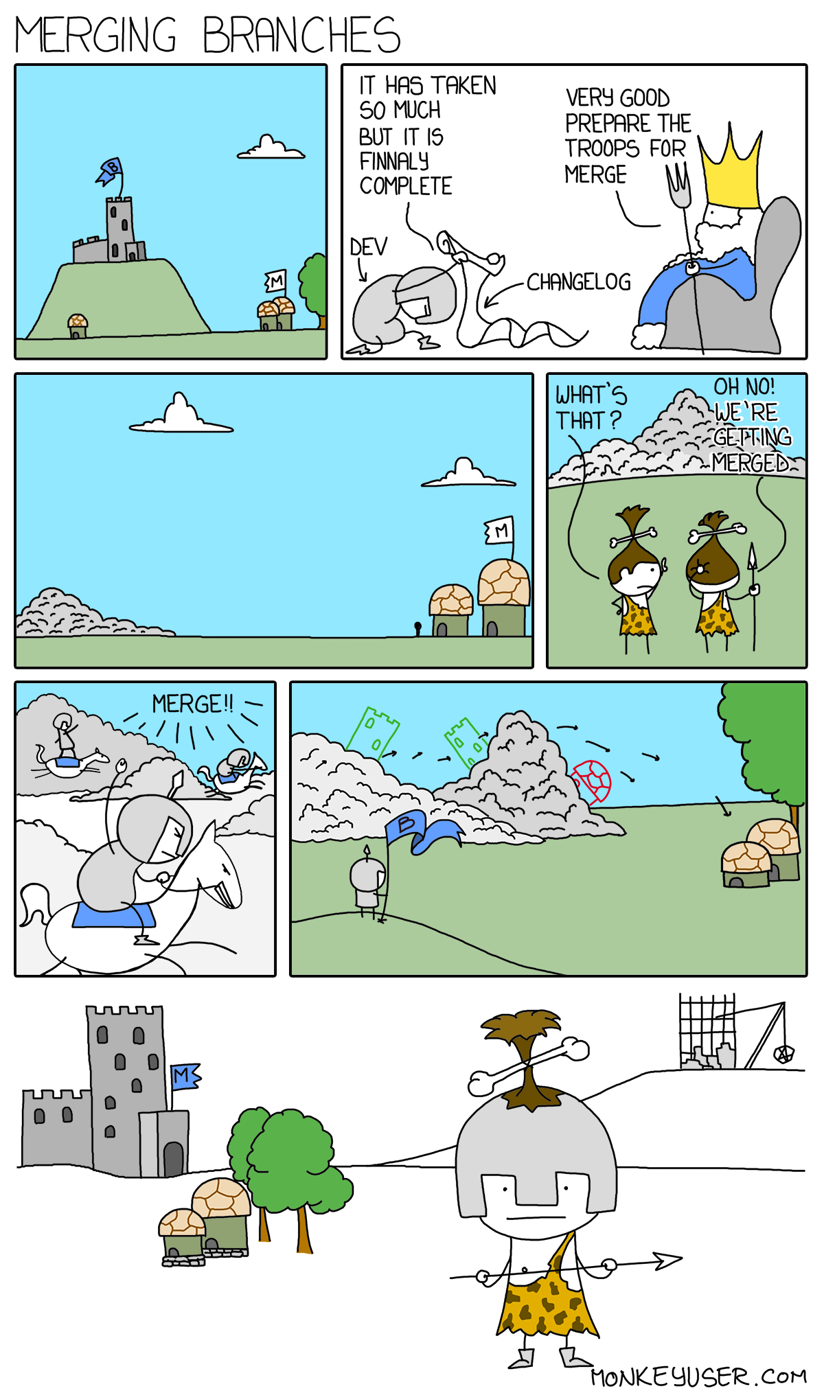 "The comic opens depicting clear blue skies with small puffs of white clouds in the distance. In the foreground, a tall castle stands atop a green hill, proudly displaying a blue flag marked with a 'B' from the tallest tower. Down below, simple huts litter the landscape. A king is depicted in a throne room wearing a large golden crown, adorning a blue velvet robe with a trident in his left hand. Kneeling before him, holding a scroll marked as 'changelog', is a developer dressed in drab gray garb. Developer: ""It has taken so much but it is finally complete."" King: ""Very good. Prepare the troops for merge."" Once again, clear blue skies are depicted. This time, the castle is no longer in view, and the smaller huts from the periphery are now the focus of the panel. These huts wave a white flag marked with an 'M' atop them. Approaching is a large mass of individuals, obfuscated by a cloud of dust that is being kicked up by their approach. The simple tribes people, standing together and rubbing their heads in confusion, look upon the mass of approaching soldiers in contemplation of the King's reasoning. They each wear stereotypical caveman clothing: cheetah fur togas and bones through their high ponytails. Tribesman 1: ""What's that?"" Tribesman 2: ""Oh no! We're getting merged."" Now the in foreground and taking up most of the image, the soldiers are shown running upon horseback, their faces determined as they approach the tribal gathering. Soldiers (in unison): ""MERGE!!"" Panel 6 A sole onlooker, one of the soldiers from the battle, holds the blue flag of his kingdom which is marked with an engraved 'B'. The mass of soldiers collapse upon the village, the dust cloud consuming the area. In the background, feint images depicting green towers and red huts are displayed, alluding to the conflicts that may arise in a merge. Panel 7 The battle is over, and staring at the viewer in confusion is one of the tribesman, holding his spear with a blank expression. In the background, the tribal village remains unscathed from the battle. Further behind, the kingdom is similarly unscathed save for one change: the proud blue flag that once displayed a valiant 'B' has now been replaced with an 'M'."