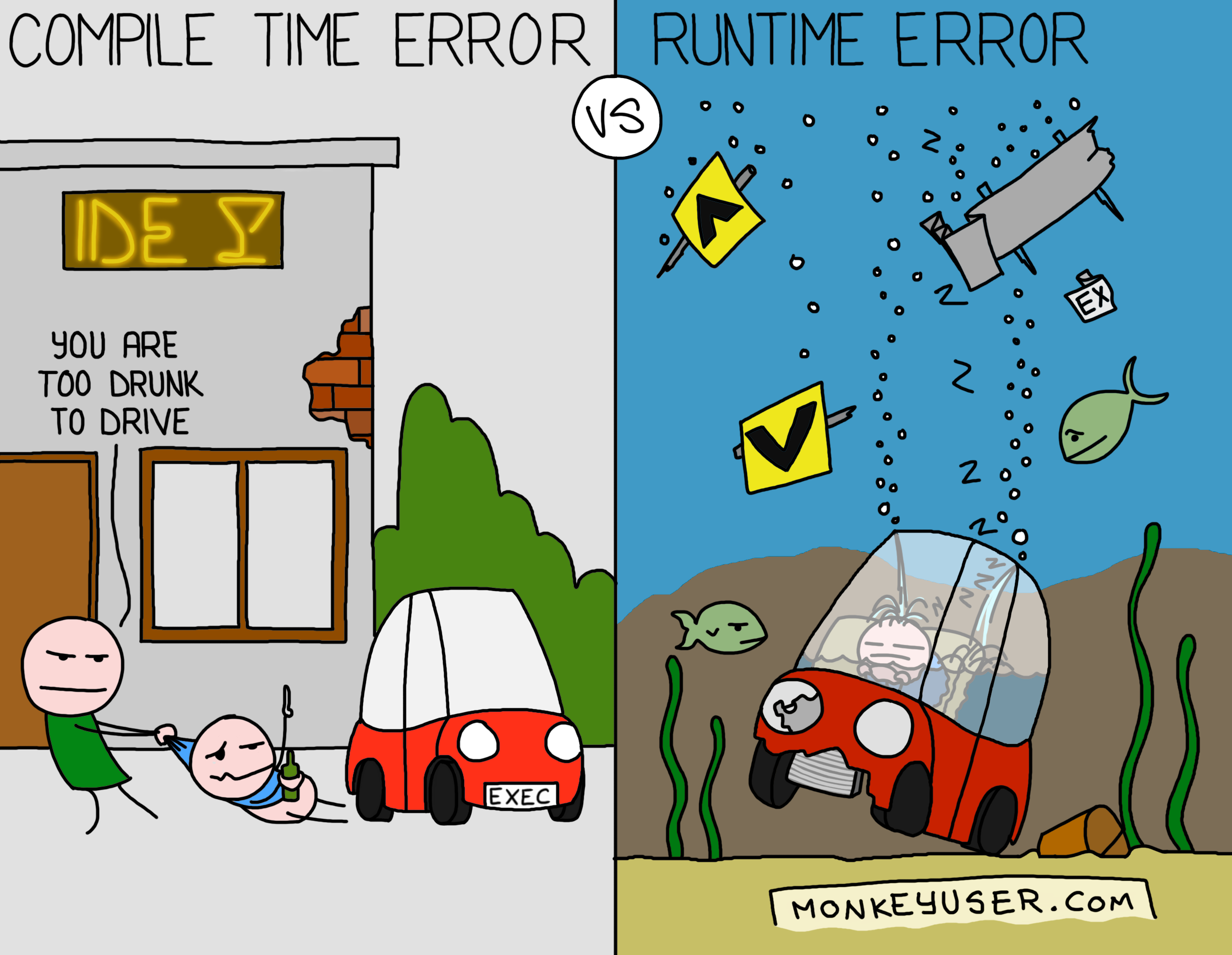 Compile vs Runtime Error