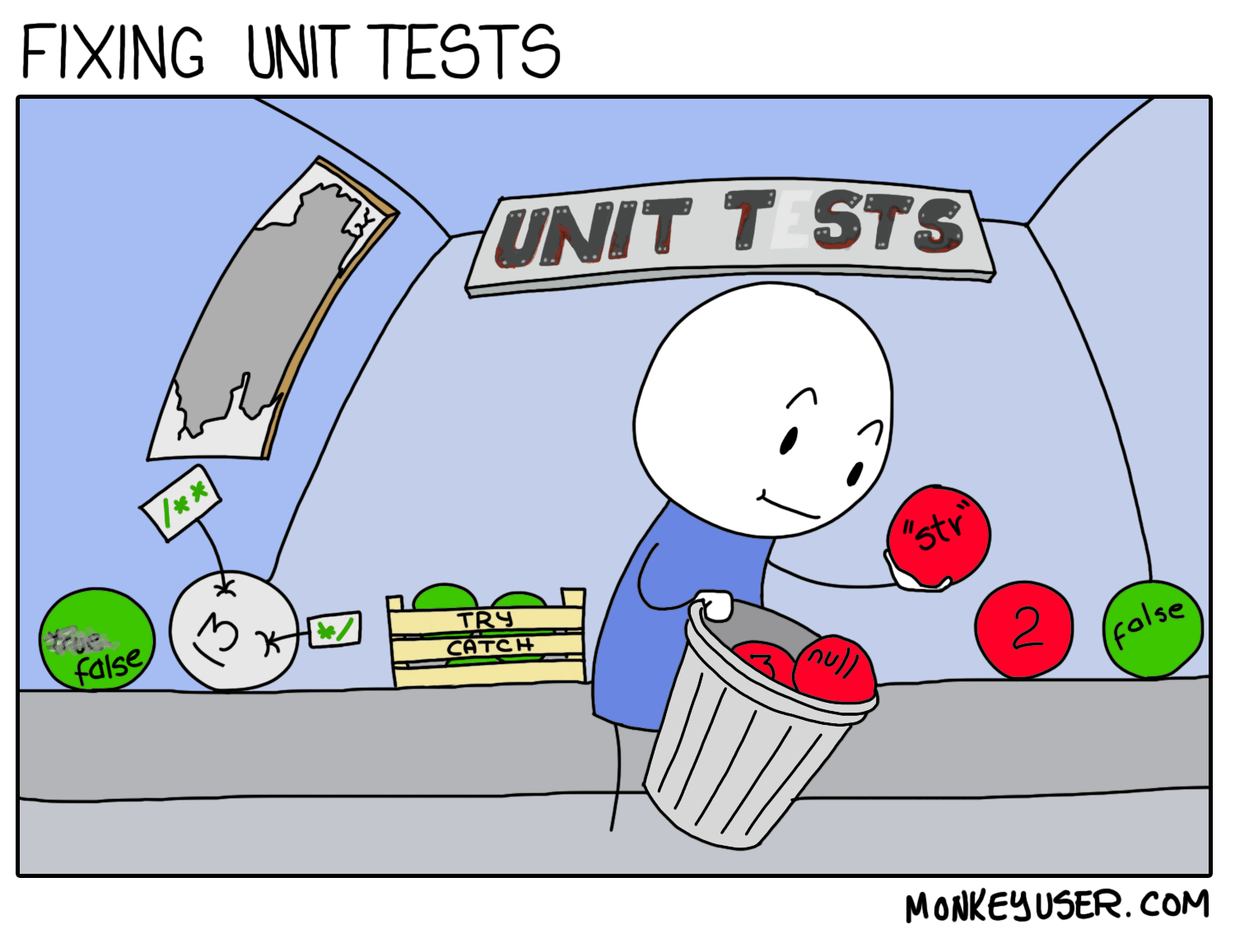 Fixing Unit Tests