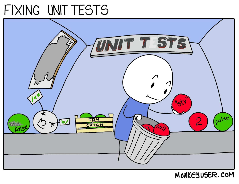 Fixing Unit Tests