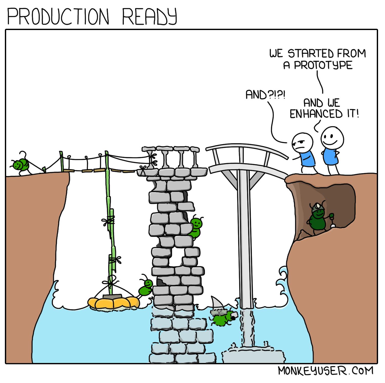 Production ready cartoon.