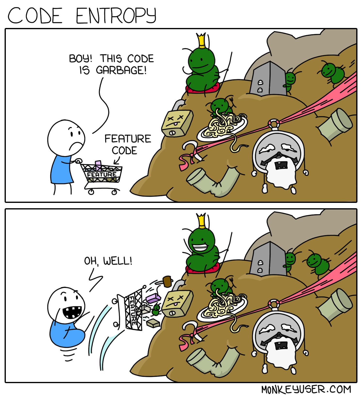 Code Entropy
