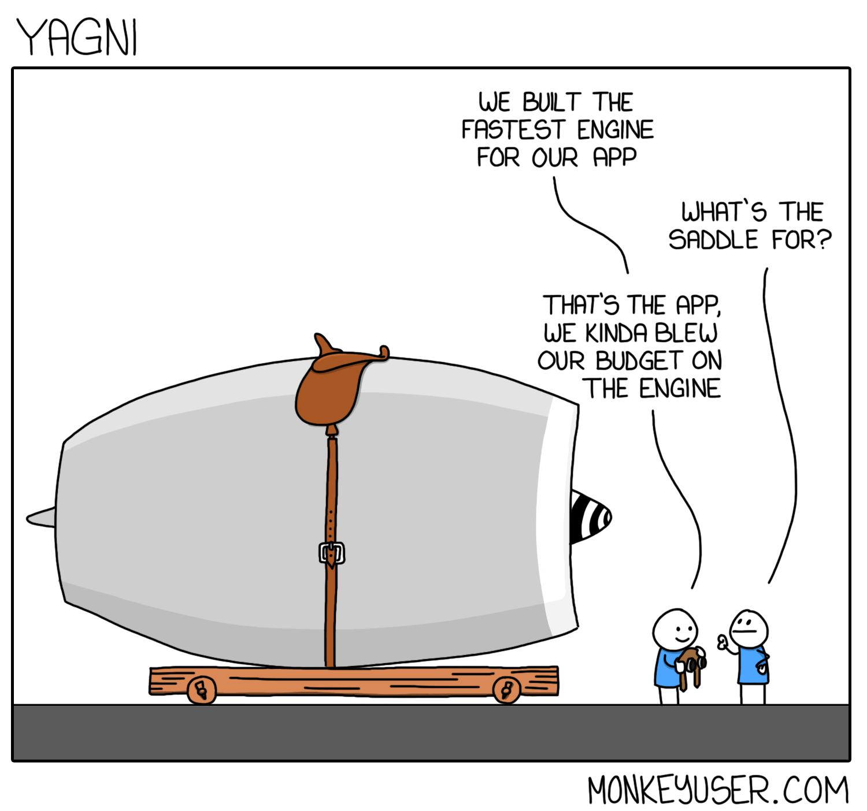 YAGNI