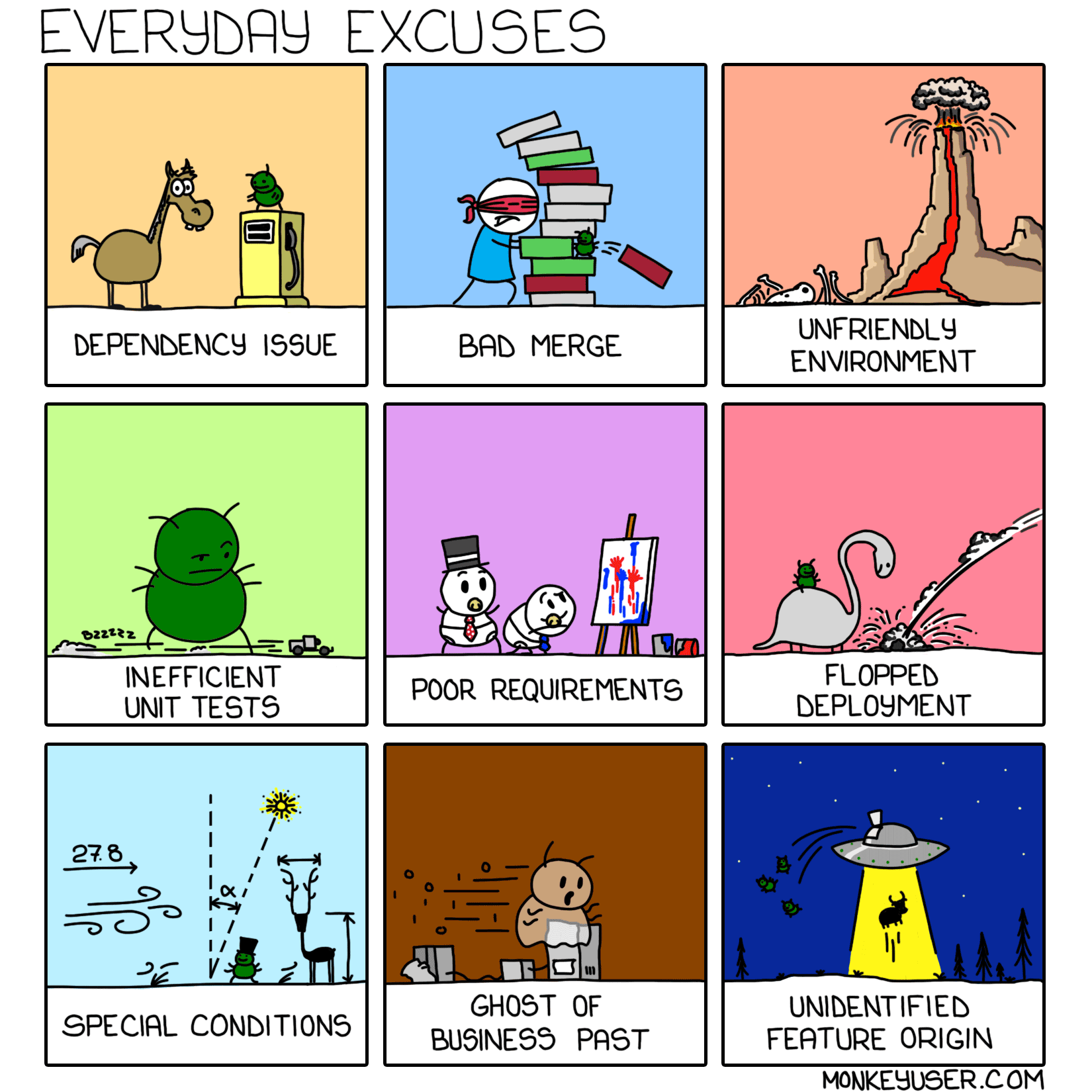 Everyday Excuses
