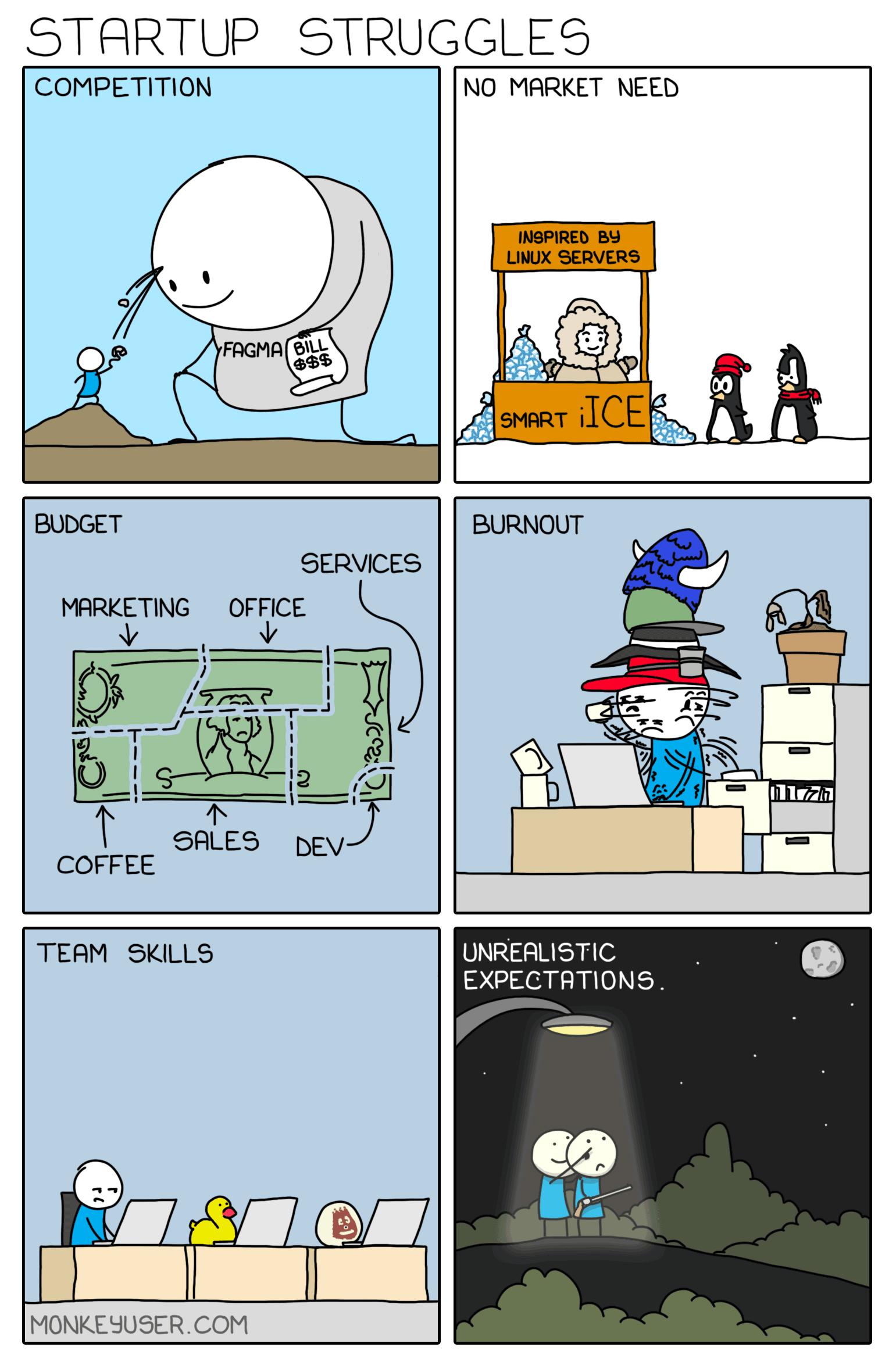 Startup Struggles