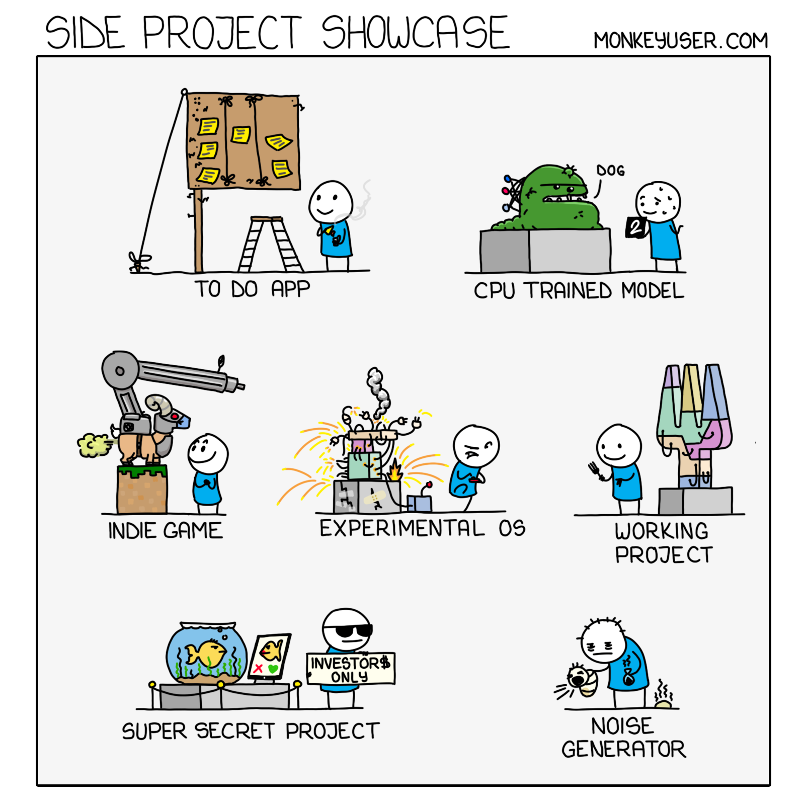 Side Project Showcase