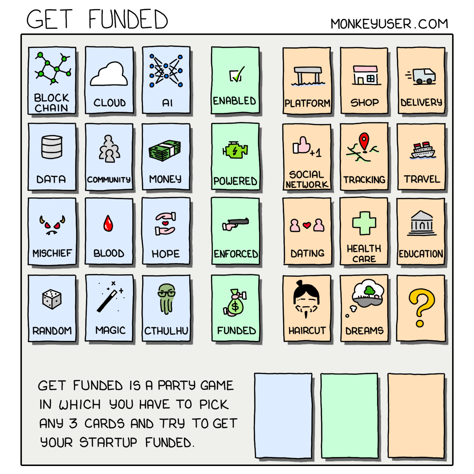 Get Funded