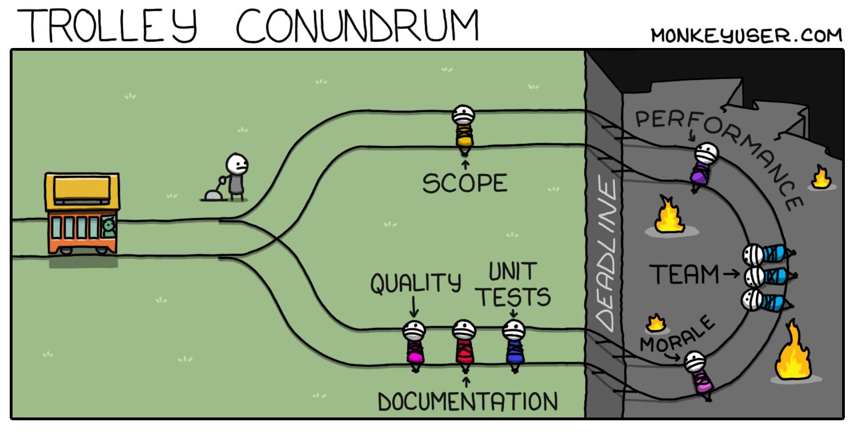 Trolley Conundrum